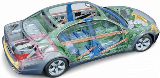 Cum funcţionează un automobil - structură şi părţi componente