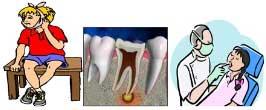 Igiena dintilor