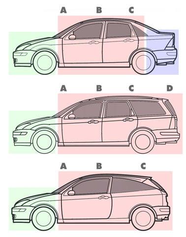 Sedan Station wagon Hatchback